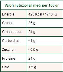 Tabella nutrizionale - Dolce Sardegna