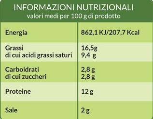 Valori nutrizionali ricotta Mustia